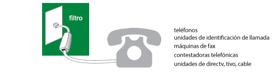 equipo de teléfono con filtro