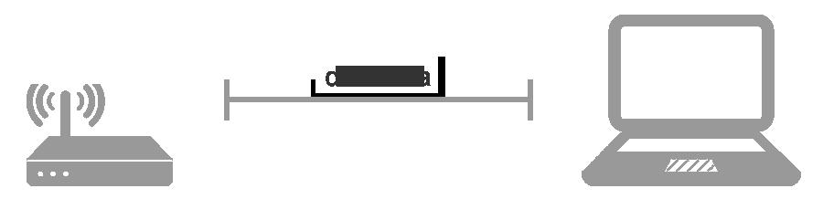Distancia entre el enrutador y el dispositivo