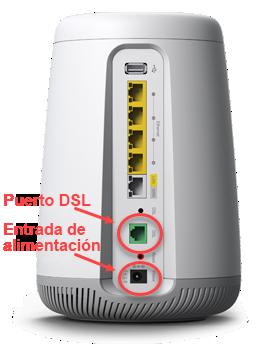 Puerto DSL C4000 y energía