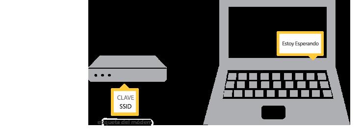 Encuentra la contraseña y el SSID de tu módem e ingrésalos en tu computadora